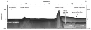 Minna Bluff ice-penetrating radar profile