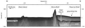 Minna Bluff ice-penetrating radar profile